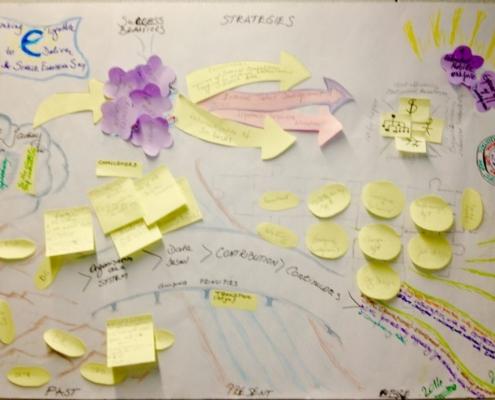 Organizational Development in focus – an approach tested through groundwork